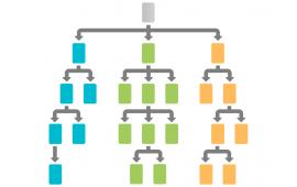 Structure d'architecture SEO de contenu en Silo